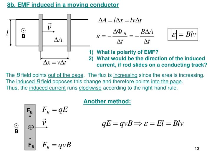 8b. EMF induced in a moving conductor