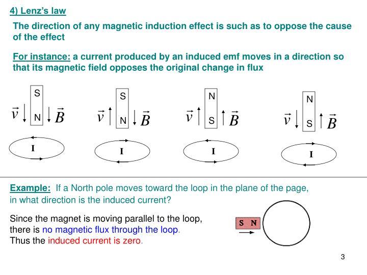 4) Lenz's law