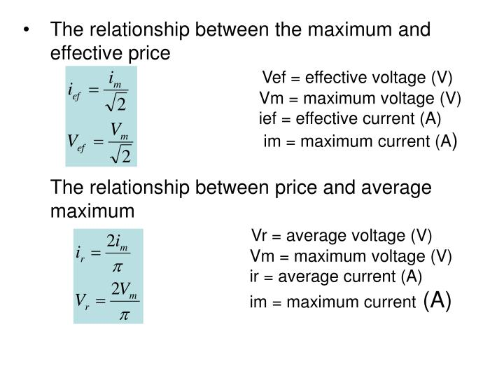 The relationship between the maximum and effective price