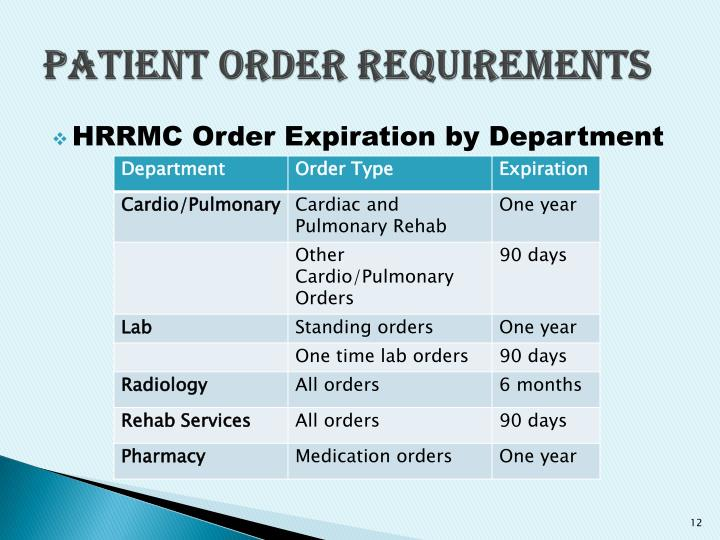 Patient Order Requirements