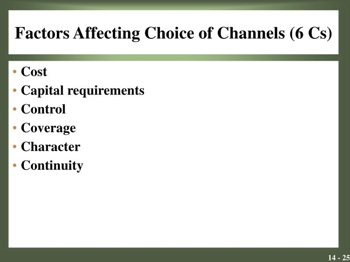 Factors Affecting Choice of Channels (6 Cs)