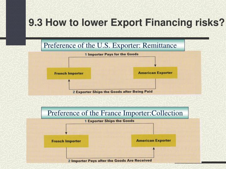 9.3 How to lower Export Financing risks?