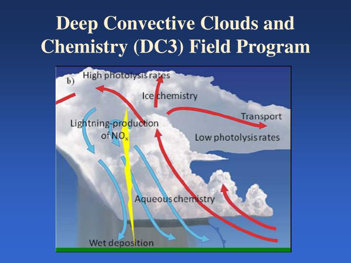 Deep Convective Clouds and Chemistry (DC3) Field Program