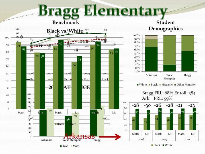 Bragg Elementary