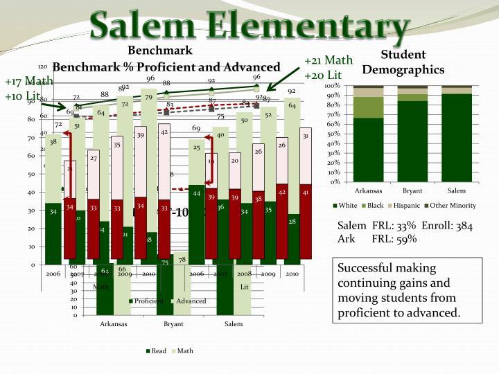 Salem Elementary