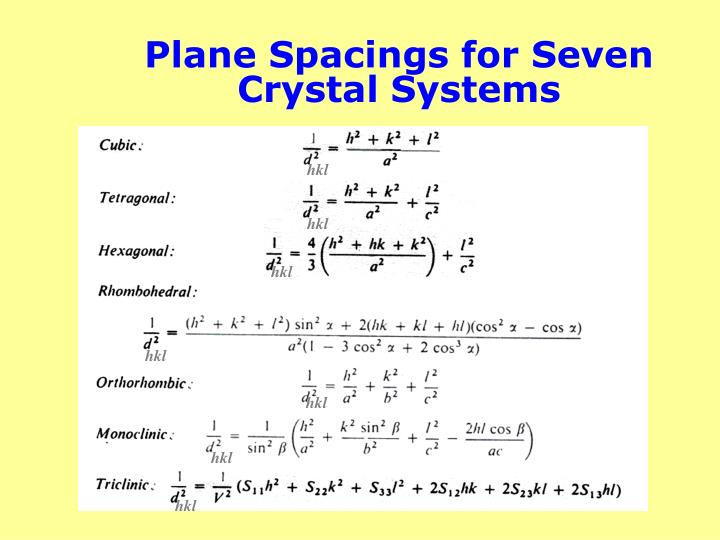 Plane Spacings for Seven Crystal Systems