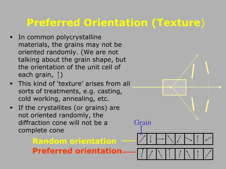 Preferred Orientation (Texture