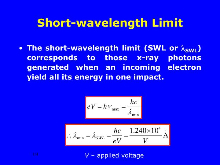 Short-wavelength Limit