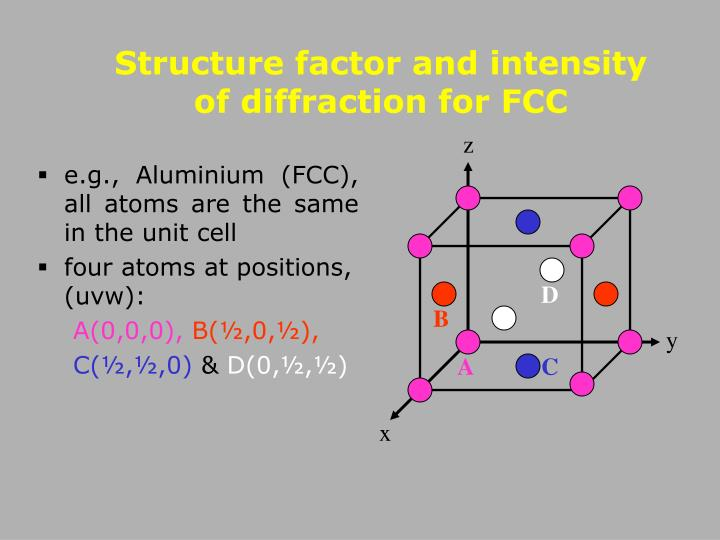 e.g., Aluminium (FCC), all atoms are the same in the unit cell