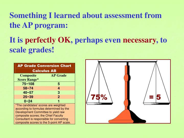 Something I learned about assessment from the AP program: