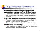 requirements functionality