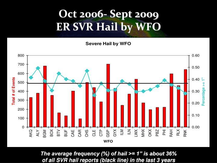 Oct 2006- Sept 2009