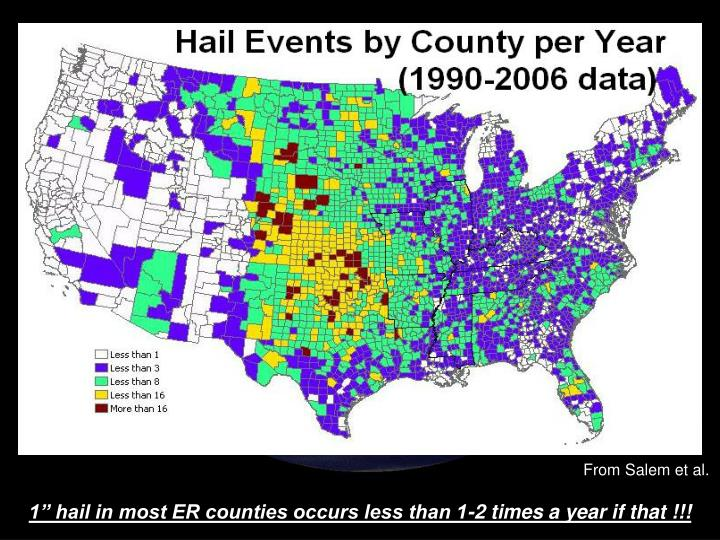 "1"" hail in most ER counties occurs less than 1-2 times a year if that !!!"