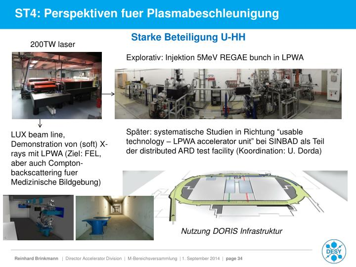 ST4: Perspektiven fuer Plasmabeschleunigung