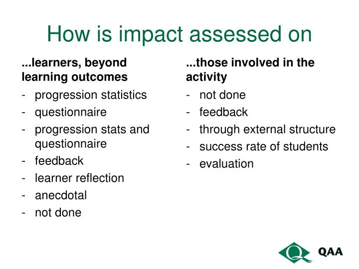 How is impact assessed on