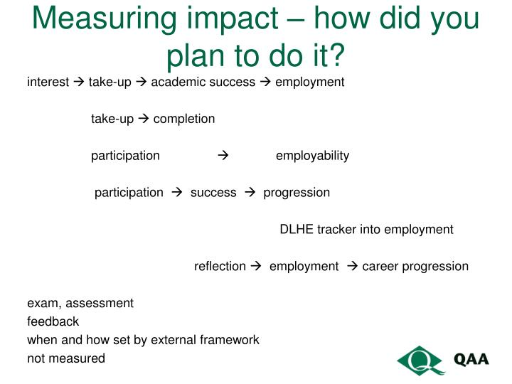 Measuring impact – how did you plan to do it?