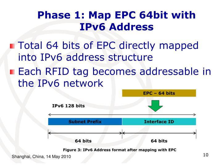 Phase 1: Map EPC 64bit with IPv6 Address