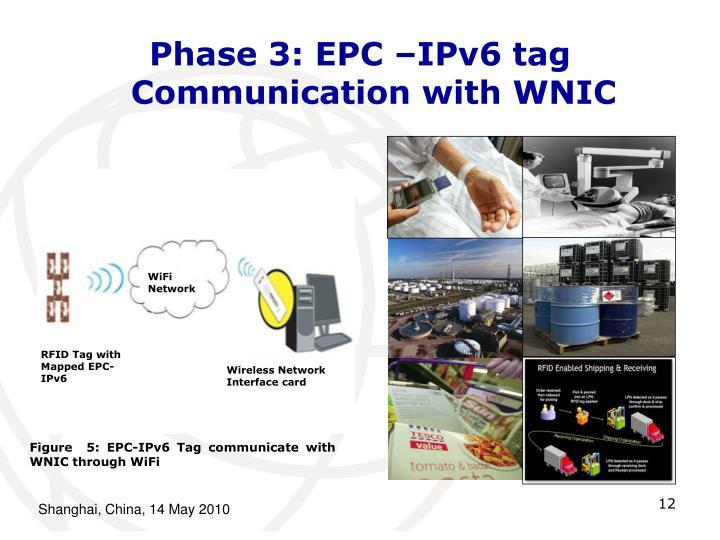 Phase 3: EPC –IPv6 tag Communication with WNIC