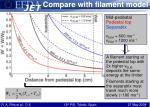 compare with filament model2