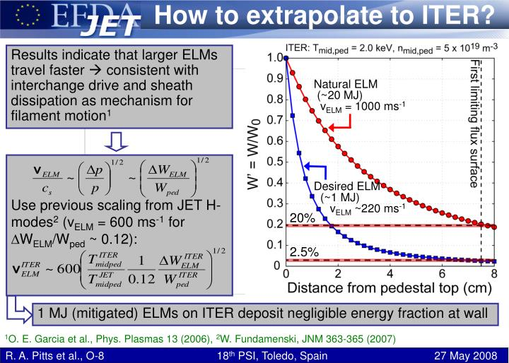 How to extrapolate to ITER?