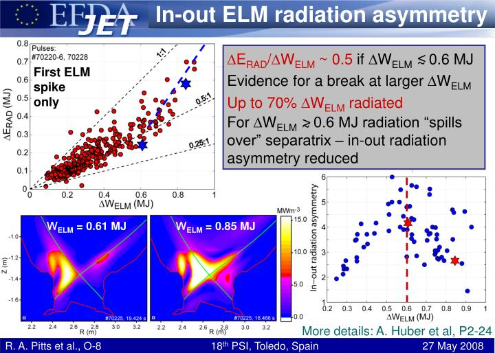 In-out ELM radiation asymmetry