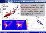 in out elm radiation asymmetry