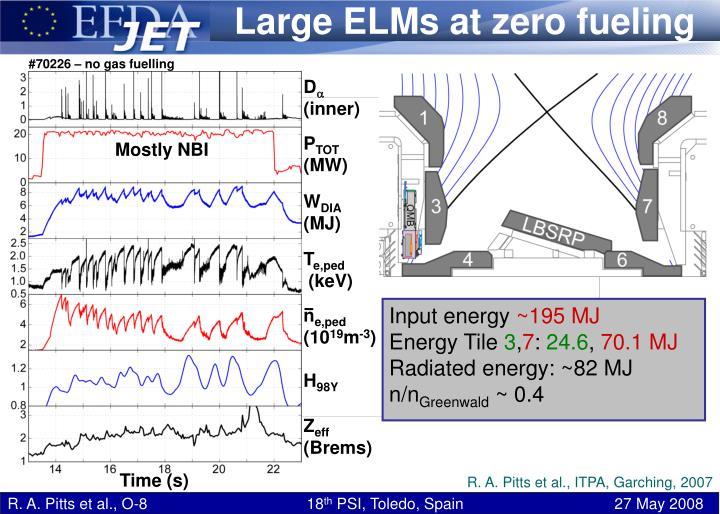 Large ELMs at zero fueling