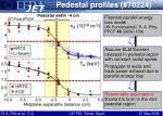 pedestal profiles 70224
