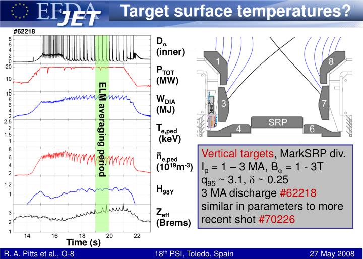 Target surface temperatures?