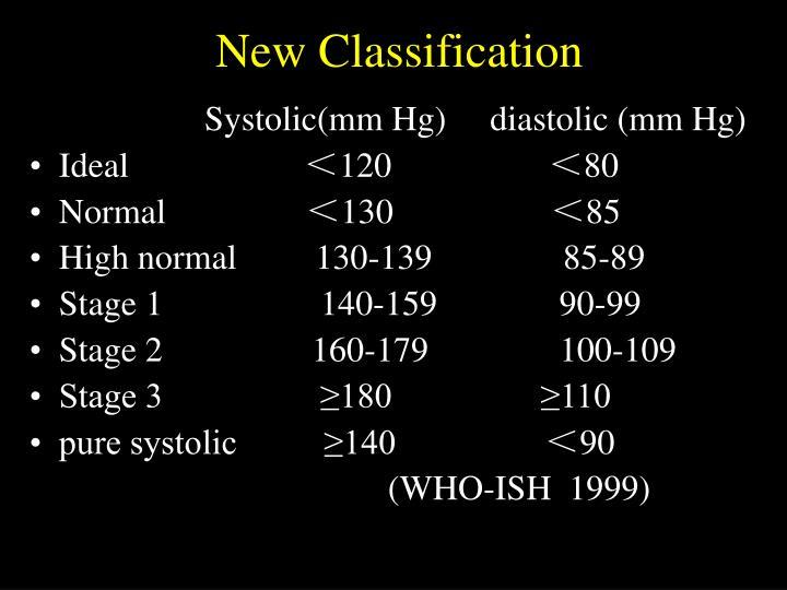 New Classification