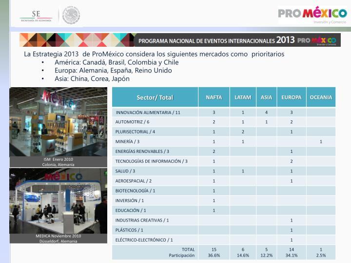 La Estrategia 2013  de ProMéxico considera los siguientes mercados como  prioritarios