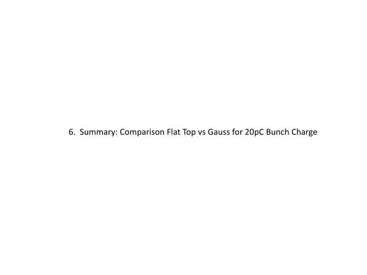 6.  Summary: Comparison Flat Top