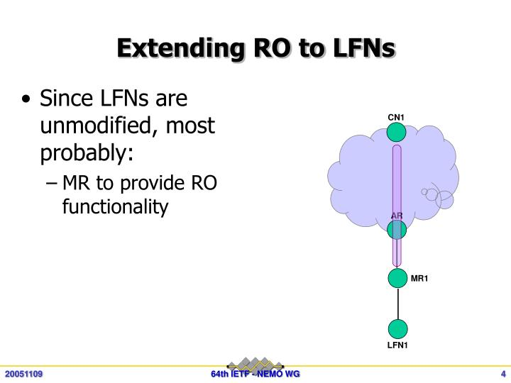 Extending RO to LFNs