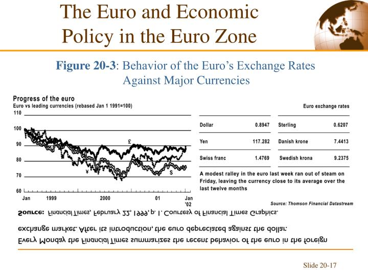 The Euro and Economic