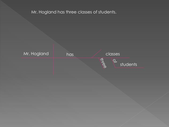 Mr. Hogland has three classes of students.
