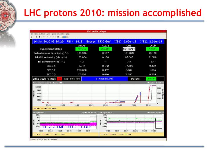 LHC protons 2010: mission accomplished