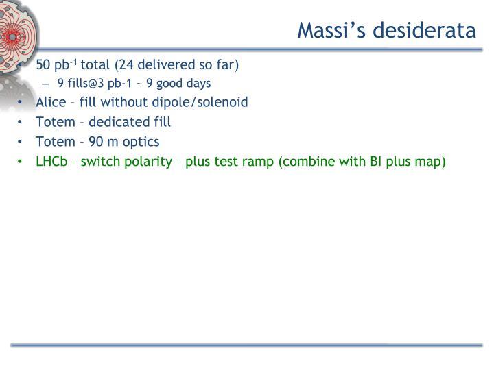 Massi's