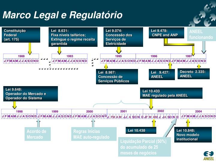 Marco Legal e Regulatório
