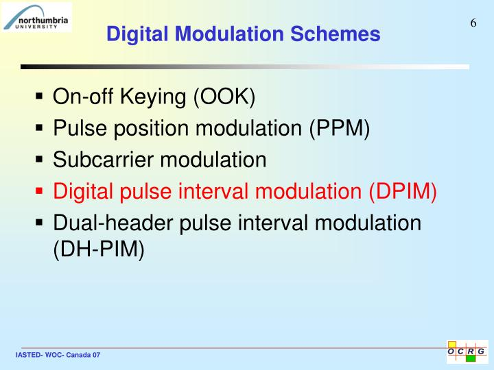 Digital Modulation Schemes