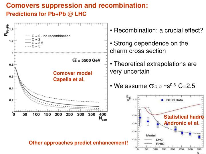Comovers suppression and recombination: