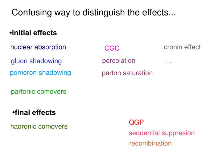 Confusing way to distinguish the effects...