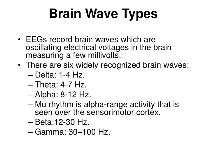 Brain Wave Types