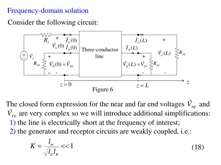 Frequency-domain solution