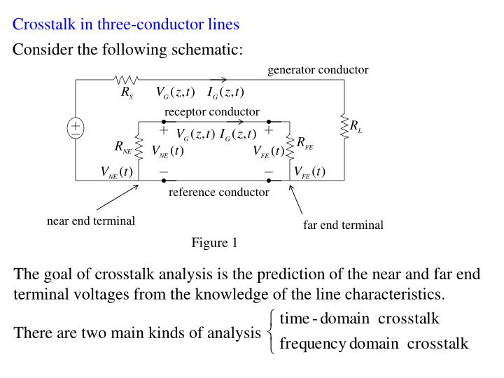 Crosstalk in three-conductor lines