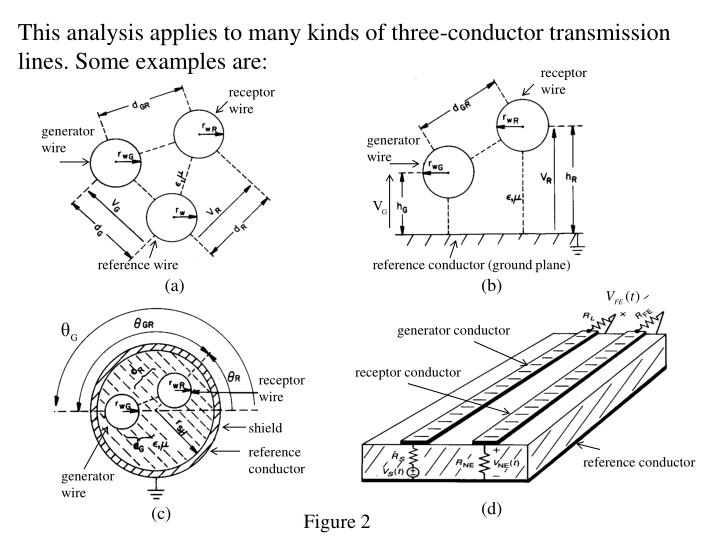 This analysis applies to many kinds of three-conductor transmission