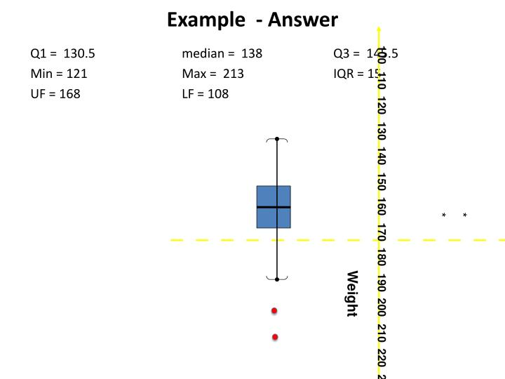 Example  - Answer