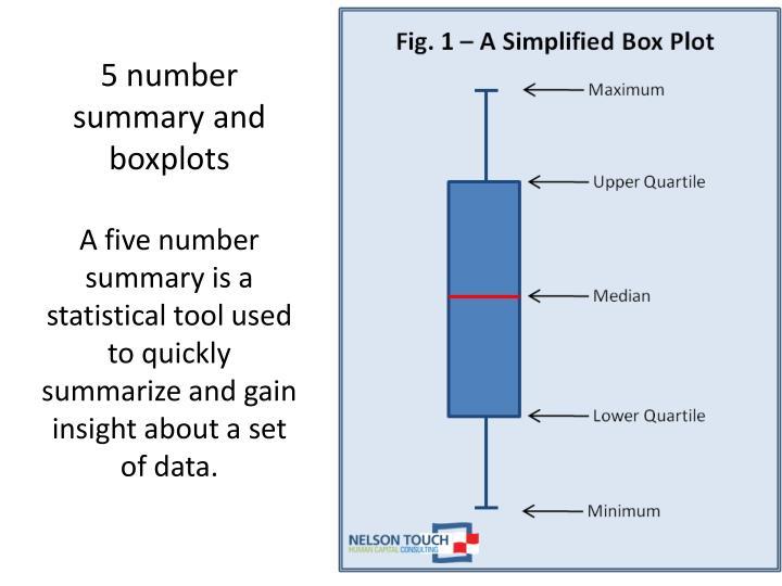 5 number summary and boxplots
