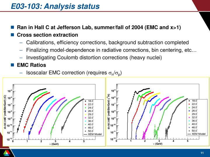 E03-103: Analysis status