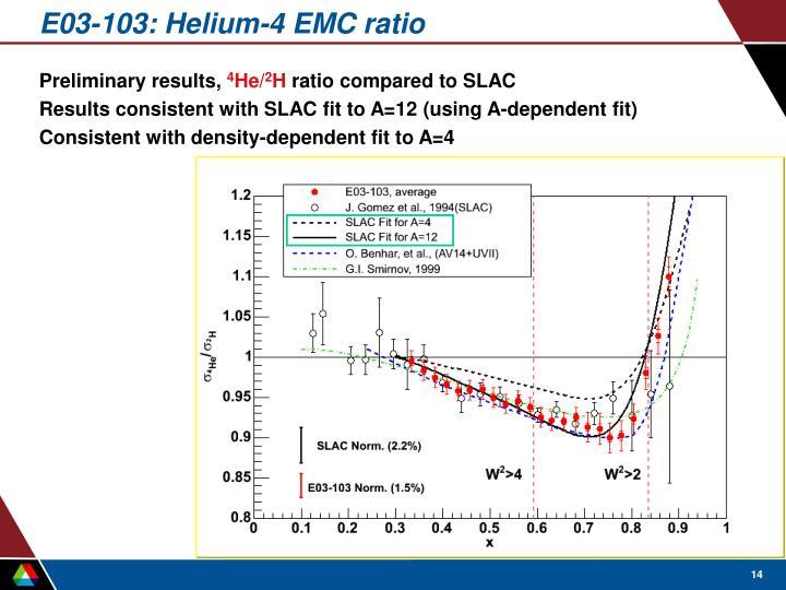 E03-103: Helium-4 EMC ratio