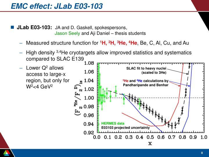 EMC effect: JLab E03-103